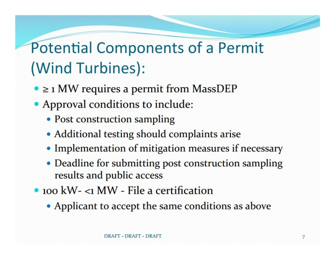 WNTAG-Permit-elements